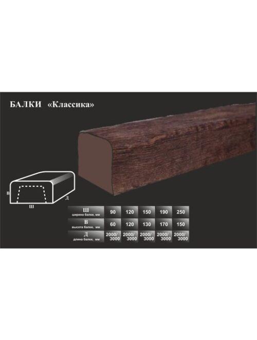 """Балка """"Классика"""" АС БК 250-150-2000"""